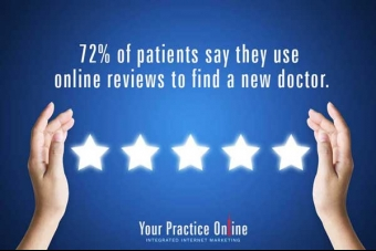 The Impact of Online Reviews